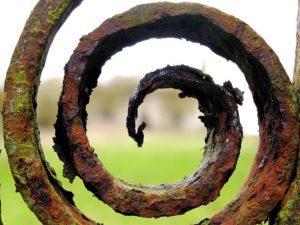 espiral de la culpa